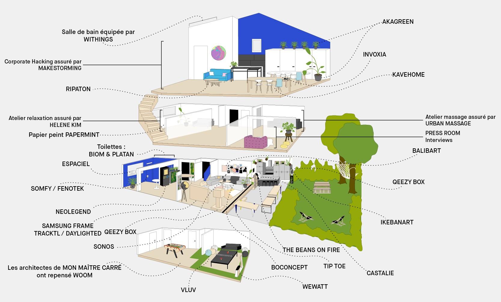 Plan 3D de WOOM